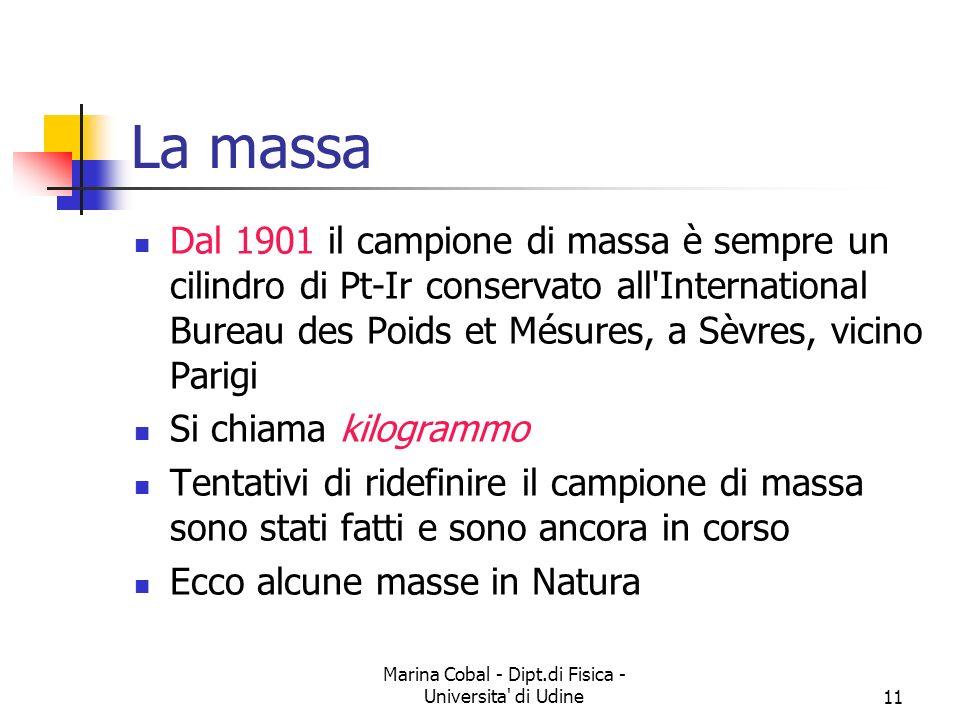 Marina Cobal - Dipt.di Fisica - Universita' di Udine11 La massa Dal 1901 il campione di massa è sempre un cilindro di Pt-Ir conservato all'Internation
