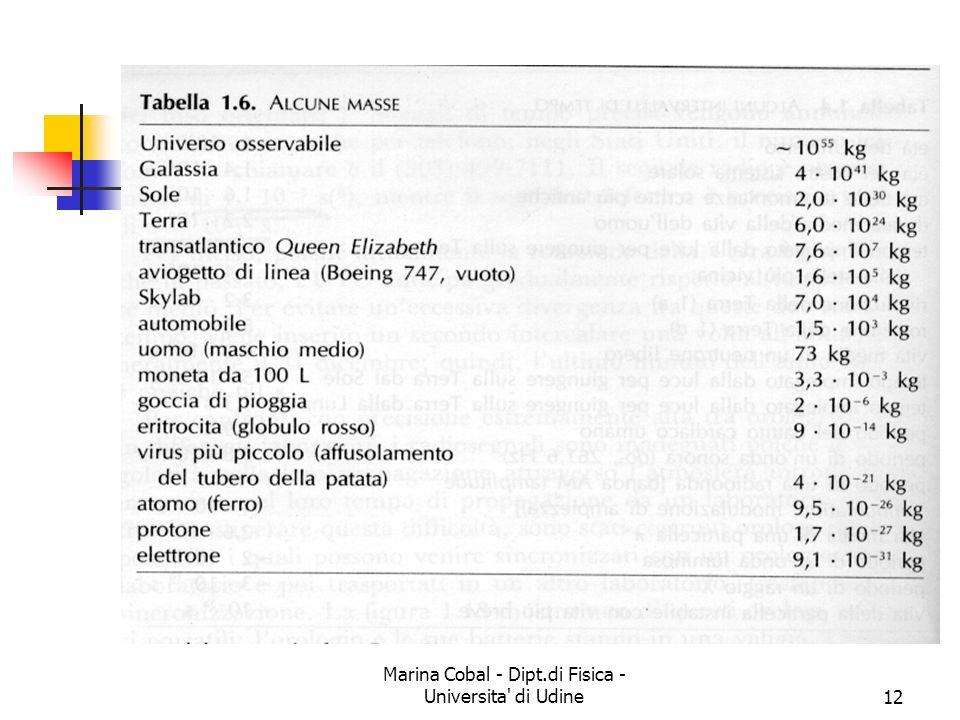 Marina Cobal - Dipt.di Fisica - Universita' di Udine12