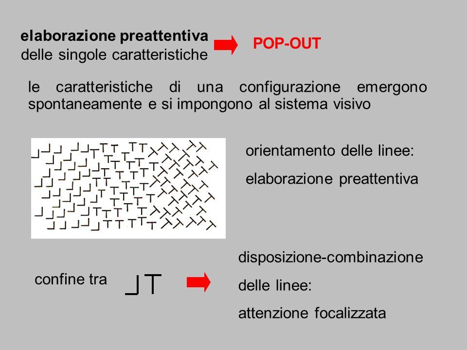 le caratteristiche di una configurazione emergono spontaneamente e si impongono al sistema visivo disposizione-combinazione delle linee: attenzione fo