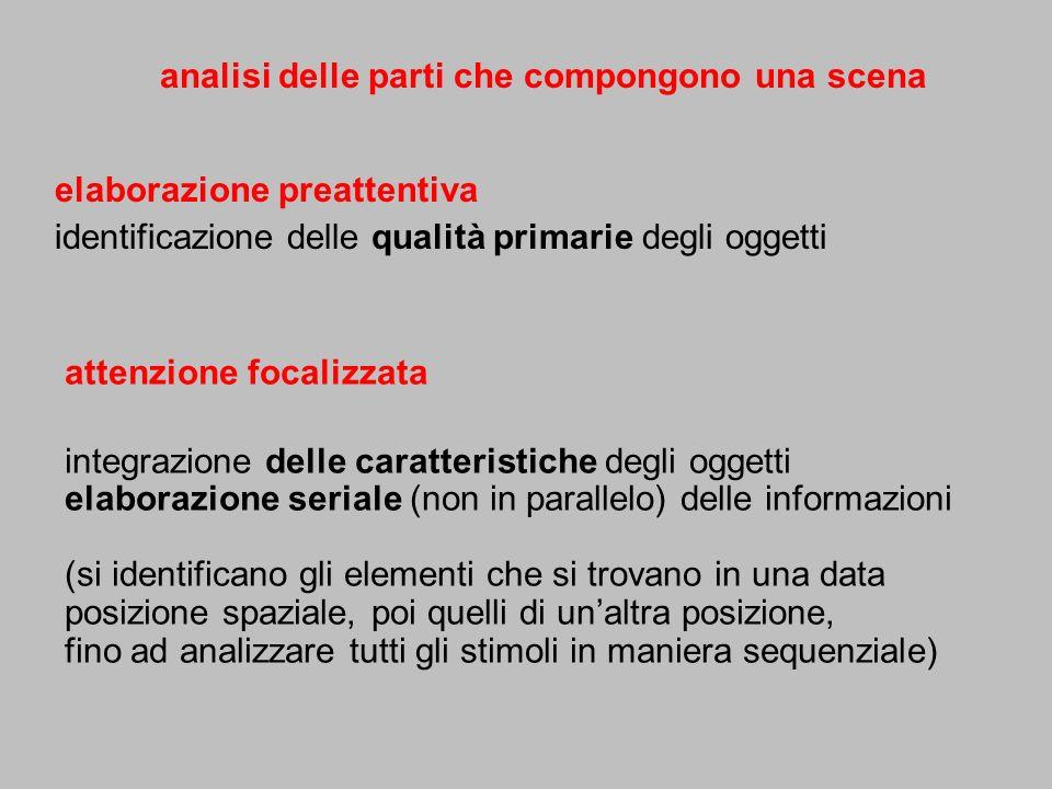 analisi delle parti che compongono una scena elaborazione preattentiva identificazione delle qualità primarie degli oggetti attenzione focalizzata int