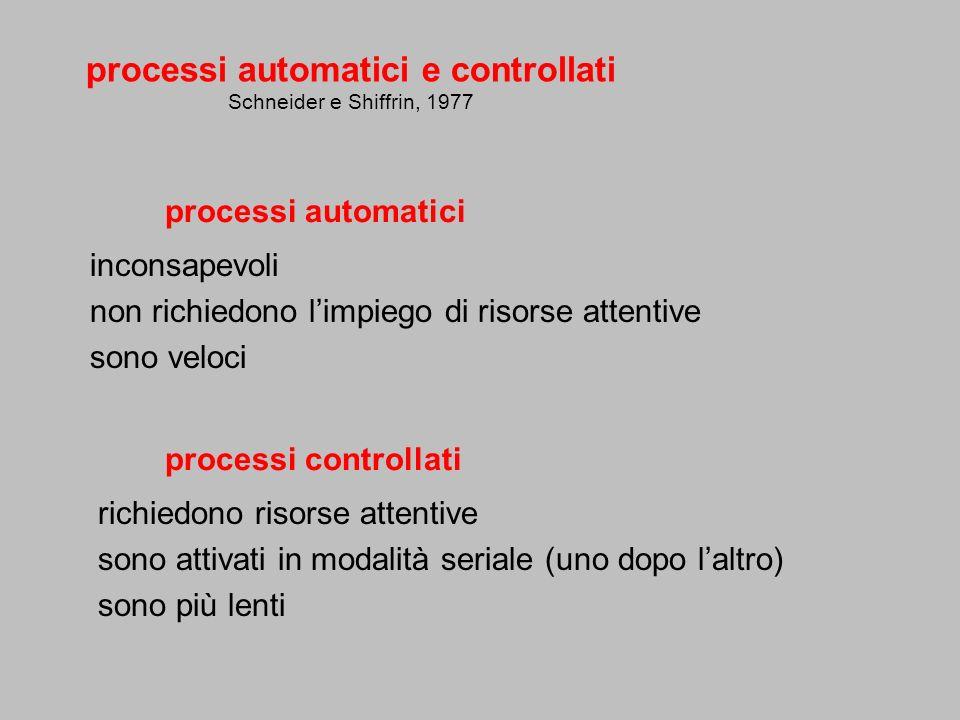 processi automatici e controllati Schneider e Shiffrin, 1977 processi automatici processi controllati inconsapevoli non richiedono limpiego di risorse