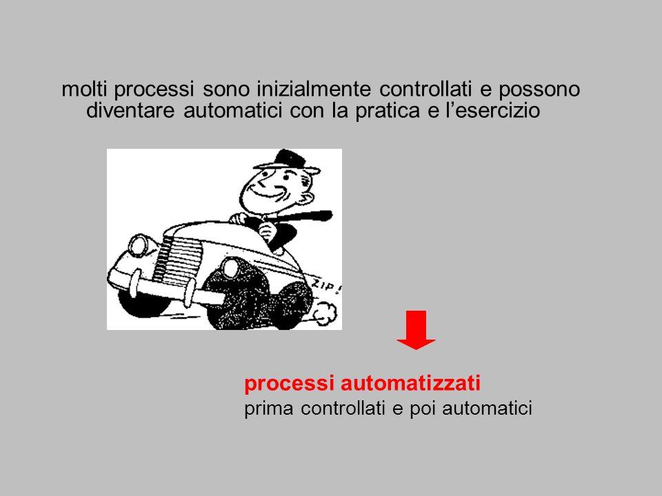 molti processi sono inizialmente controllati e possono diventare automatici con la pratica e lesercizio processi automatizzati prima controllati e poi