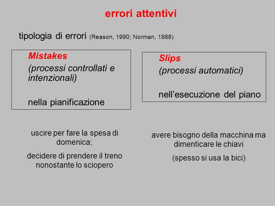 tipologia di errori (Reason, 1990; Norman, 1988) Mistakes (processi controllati e intenzionali) nella pianificazione Slips (processi automatici) nelle