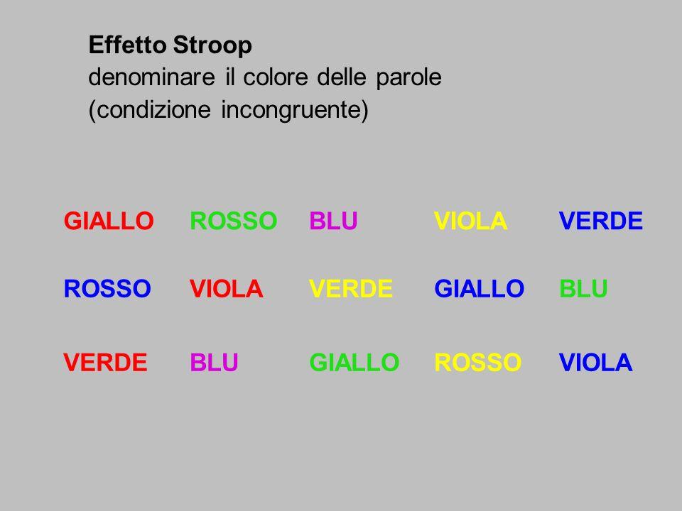 ROSSO VERDE BLU GIALLO VIOLA Effetto Stroop denominare il colore delle parole (condizione incongruente)