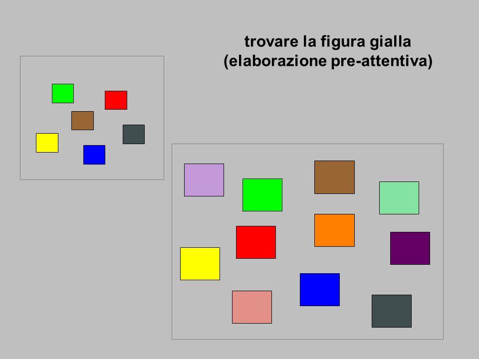 trovare la figura gialla (elaborazione pre-attentiva)
