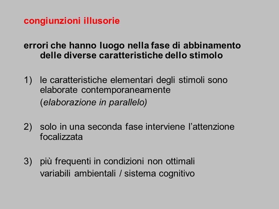 congiunzioni illusorie errori che hanno luogo nella fase di abbinamento delle diverse caratteristiche dello stimolo 1)le caratteristiche elementari de