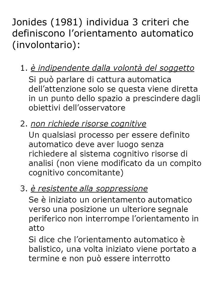 Jonides (1981) individua 3 criteri che definiscono lorientamento automatico (involontario): 1.