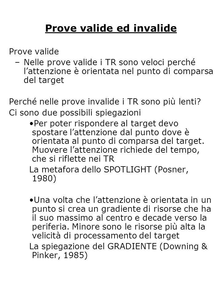 Prove valide ed invalide Prove valide –Nelle prove valide i TR sono veloci perché lattenzione è orientata nel punto di comparsa del target Perché nelle prove invalide i TR sono più lenti.