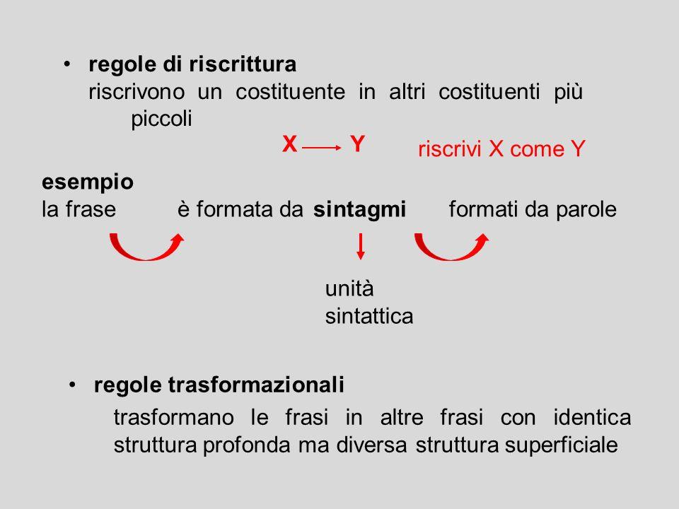 la vecchia porta la sbarra struttura superficiale e struttura profonda la vecchia legge la regola significati diversi