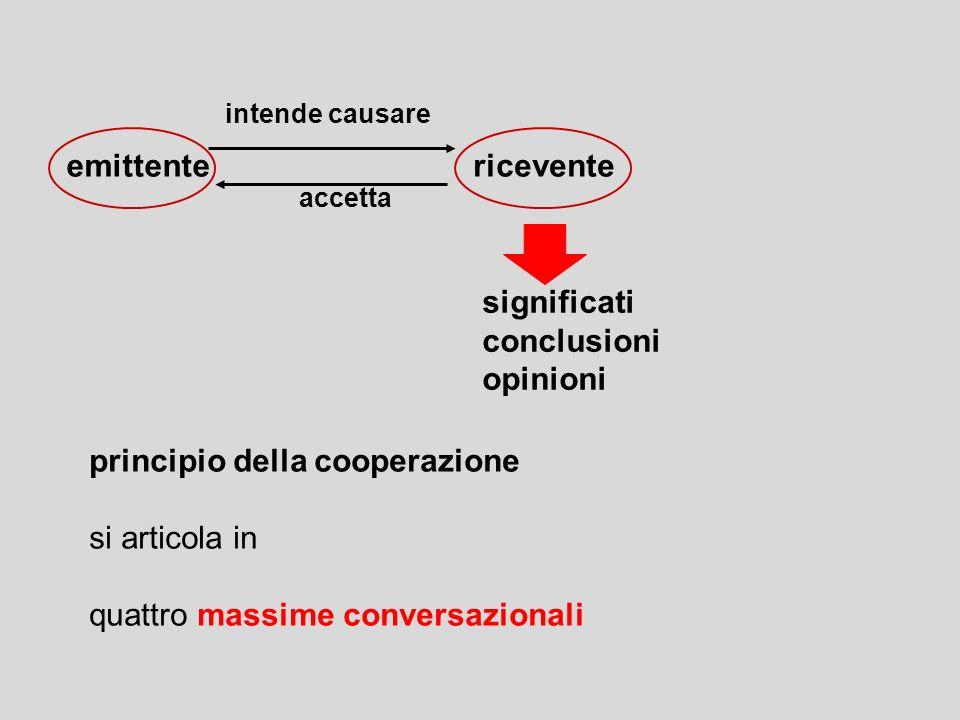 Grice (1975)principio della cooperazione necessità da parte del partecipante di dare il proprio contributo al momento opportuno coerentemente con le r