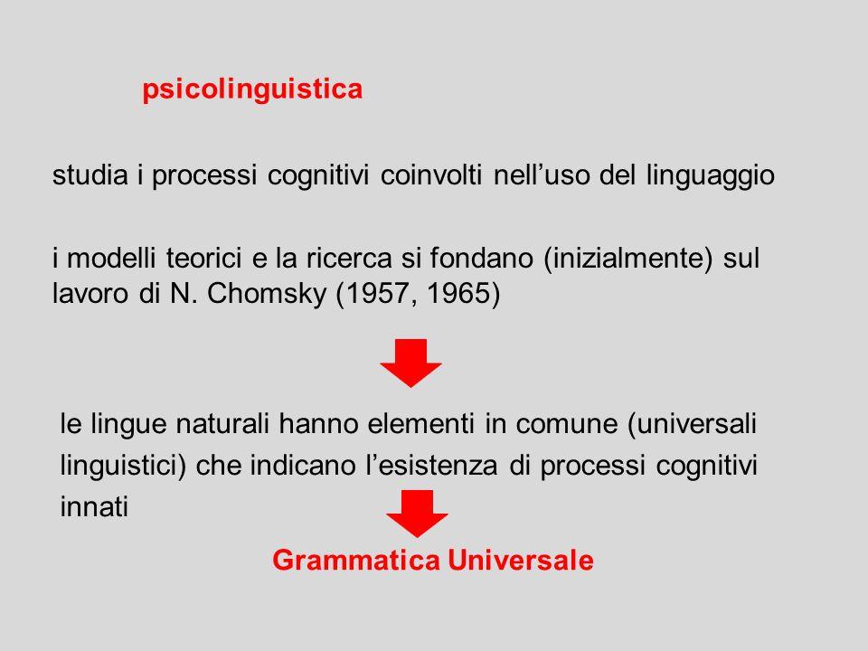 le regole sono seguito senza bisogno di sforzo consapevole e senza necessità di addestramento specifico il linguaggio è significativo il linguaggio è