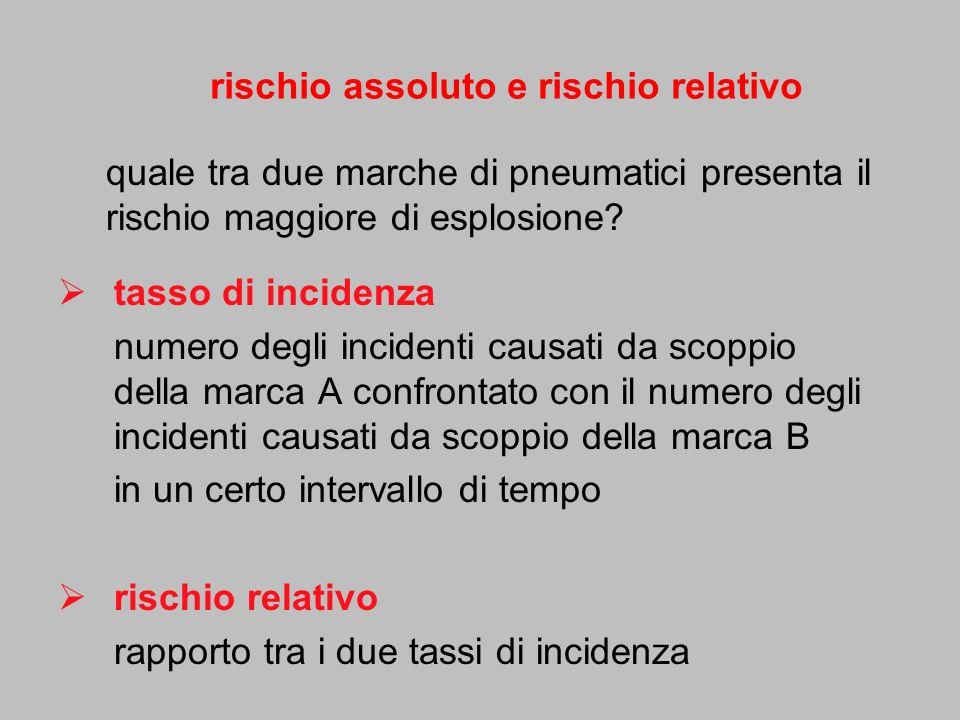 tasso di incidenza numero degli incidenti causati da scoppio della marca A confrontato con il numero degli incidenti causati da scoppio della marca B