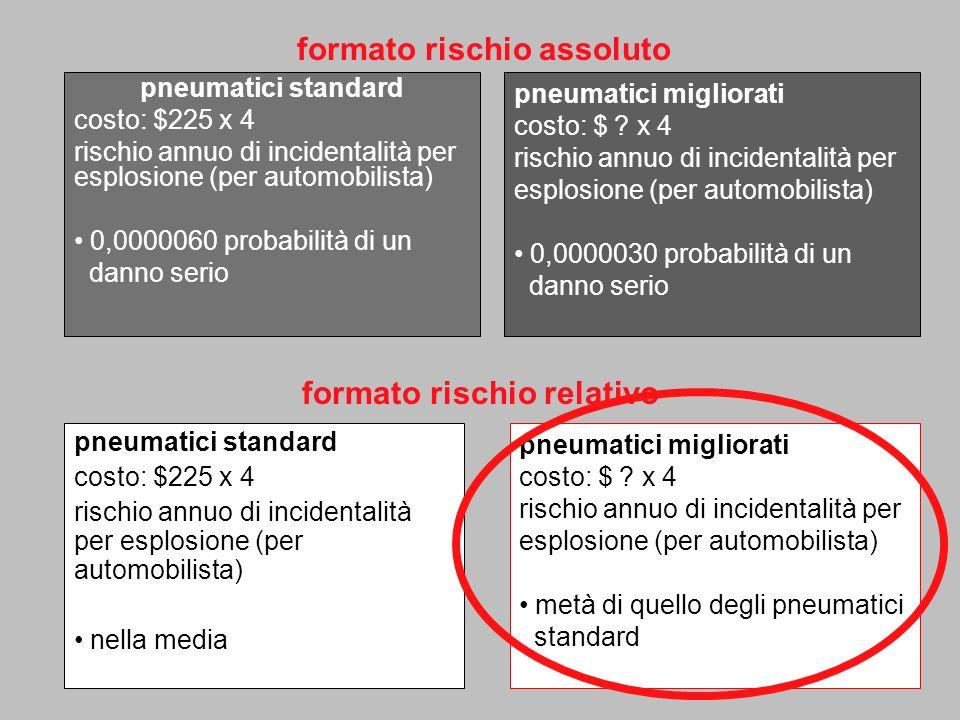 pneumatici standard costo: $225 x 4 rischio annuo di incidentalità per esplosione (per automobilista) 0,0000060 probabilità di un danno serio pneumati