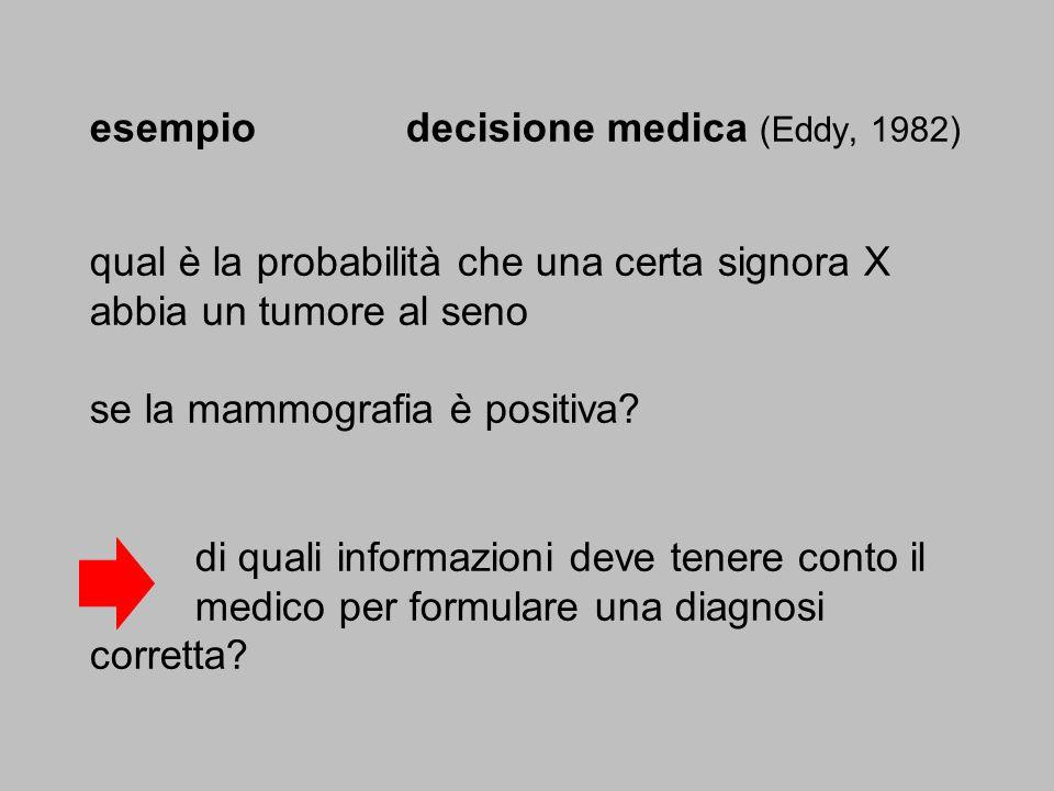 esempiodecisione medica (Eddy, 1982) qual è la probabilità che una certa signora X abbia un tumore al seno se la mammografia è positiva? di quali info