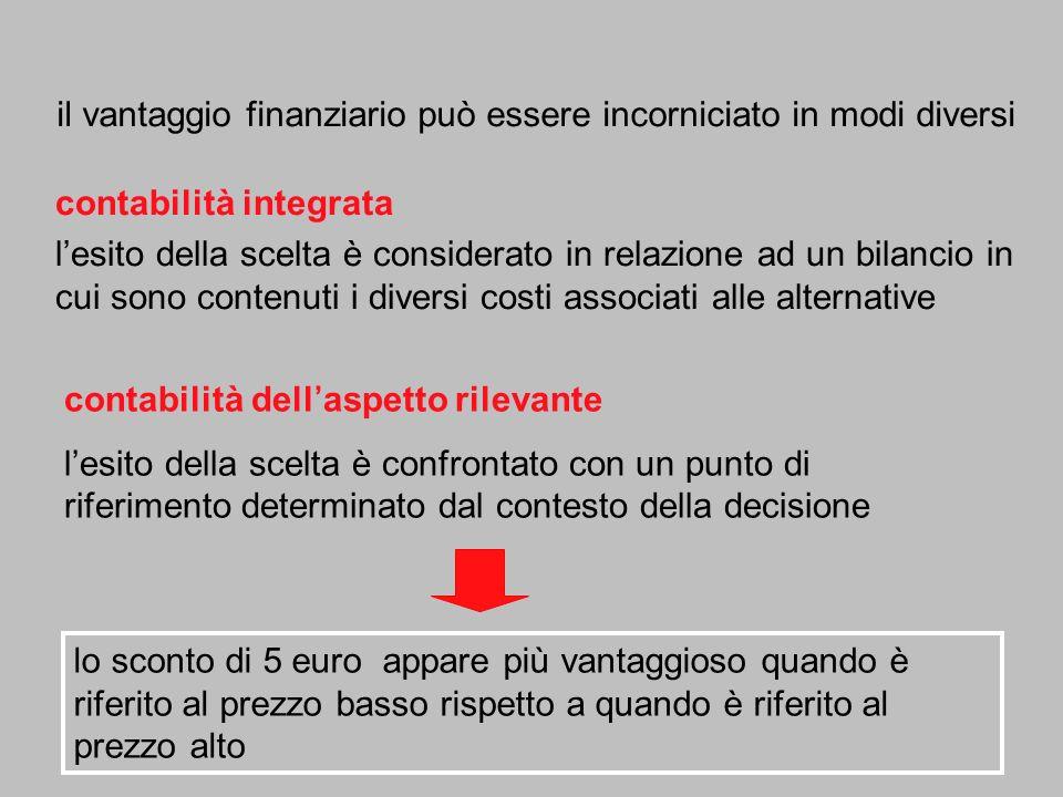 contabilità integrata lesito della scelta è considerato in relazione ad un bilancio in cui sono contenuti i diversi costi associati alle alternative c