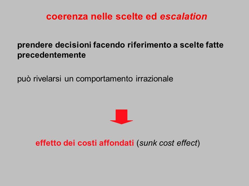 prendere decisioni facendo riferimento a scelte fatte precedentemente può rivelarsi un comportamento irrazionale effetto dei costi affondati (sunk cos