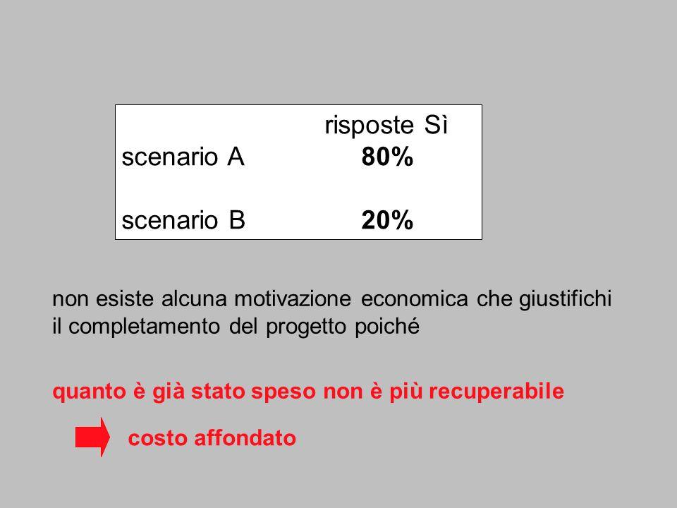 risposte Sì scenario A 80% scenario B 20% non esiste alcuna motivazione economica che giustifichi il completamento del progetto poiché quanto è già st
