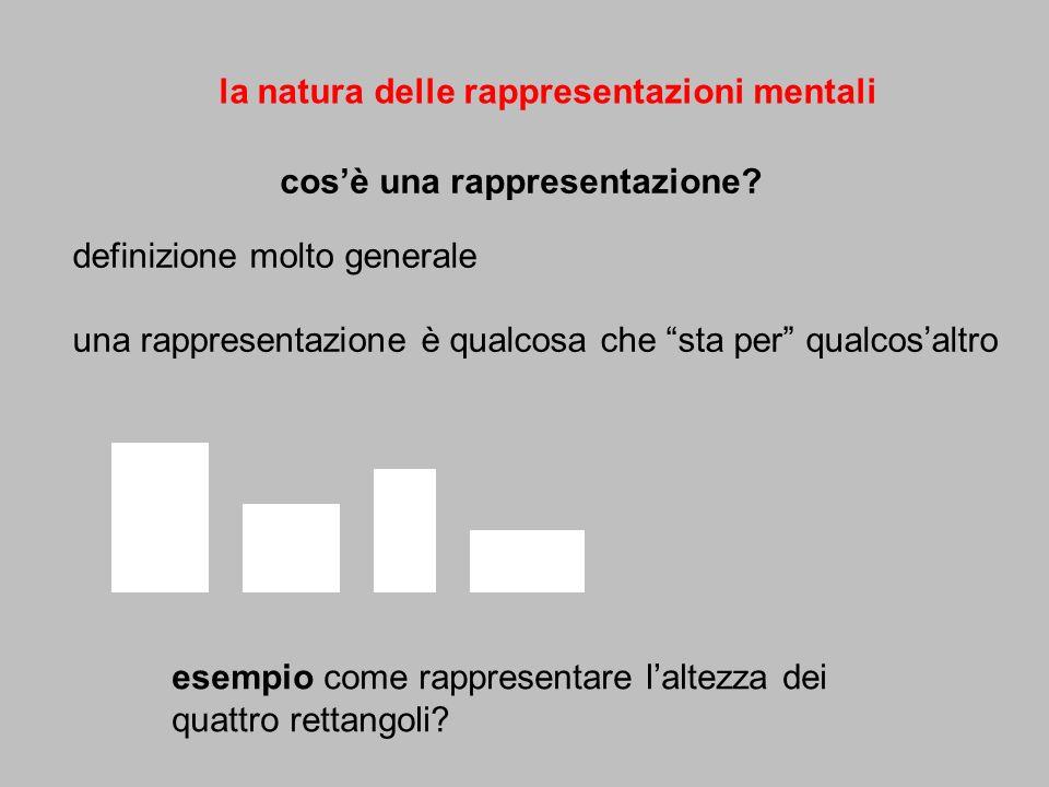 proposizionali (proposizioni) simboliche analogiche (immagini, modelli mentali) rappresentazioni astratte che non contengono le caratteristiche fisiche di ciò che rappresentano (es.