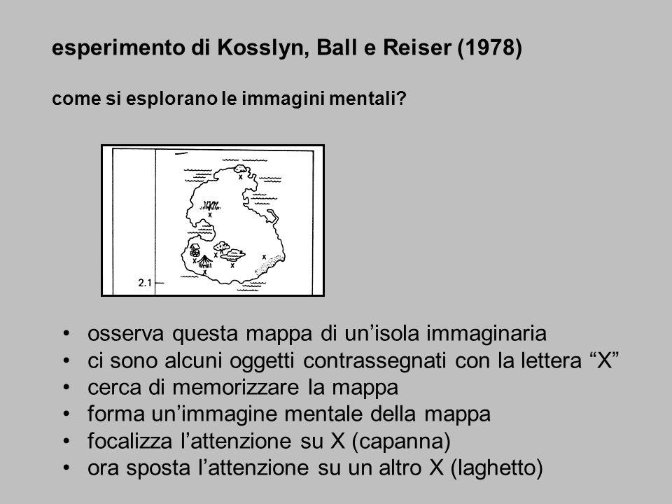 esperimento di Kosslyn, Ball e Reiser (1978) come si esplorano le immagini mentali? osserva questa mappa di unisola immaginaria ci sono alcuni oggetti