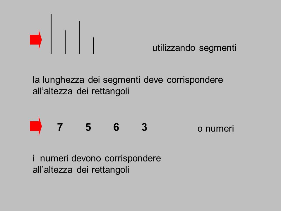 o numeri la lunghezza dei segmenti deve corrispondere allaltezza dei rettangoli 75637563 i numeri devono corrispondere allaltezza dei rettangoli utili