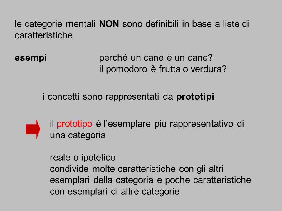 i concetti sono rappresentati da prototipi il prototipo è lesemplare più rappresentativo di una categoria reale o ipotetico condivide molte caratteris