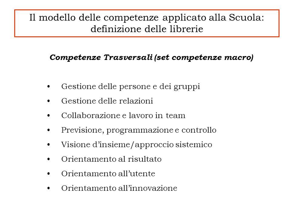 Competenze Trasversali (set competenze macro) Gestione delle persone e dei gruppi Gestione delle relazioni Collaborazione e lavoro in team Previsione,