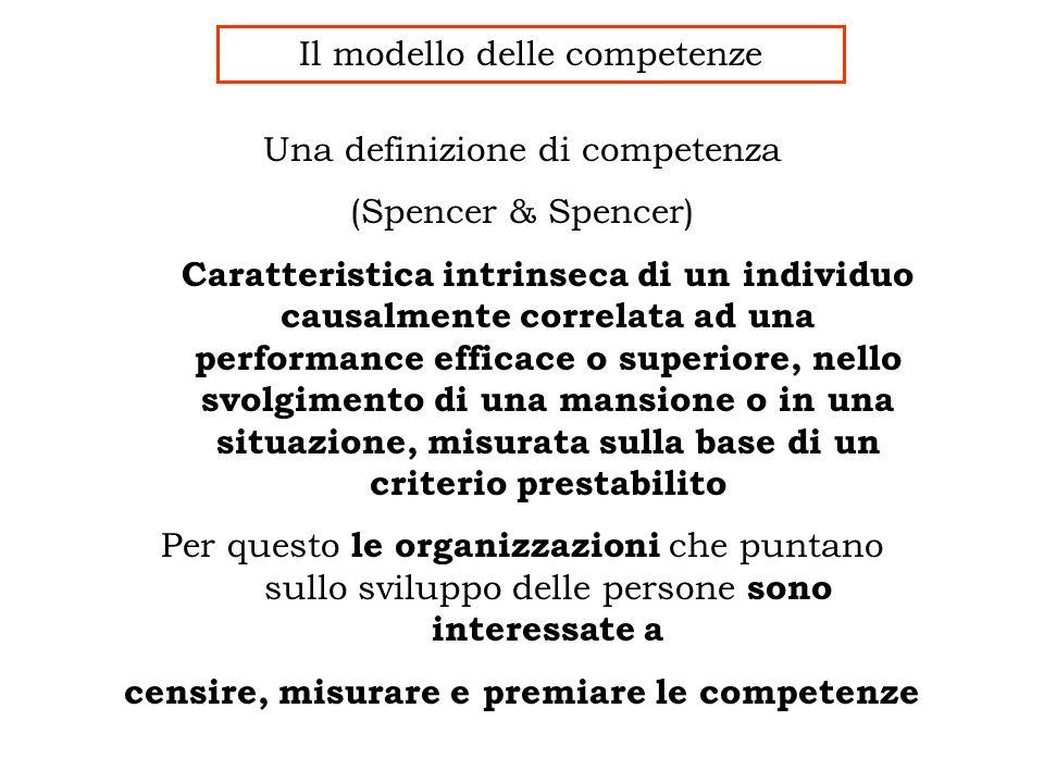 I sistemi di gestione delle risorse umane sono efficaci quando realizzano lallineamento tra le prestazioni individuali e le aspettative dellorganizzazione finalizzate al raggiungimento degli obiettivi dichiarati Il modello delle competenze Le competenze sono lanello che consente di creare tale allineamento Competenze individuali Competenze di ruolo