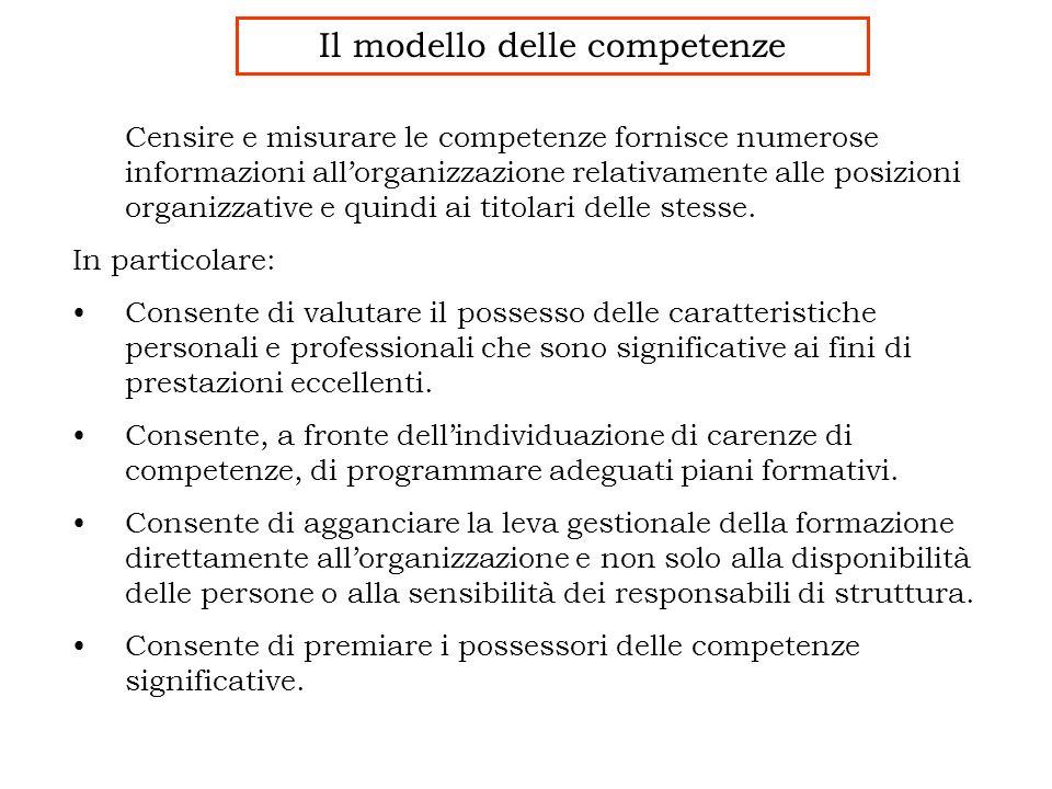 Punto di partenza: definizione del set di competenze Competenze generali : caratteristiche comuni per limpiegabilità di un soggetto alla Scuola.