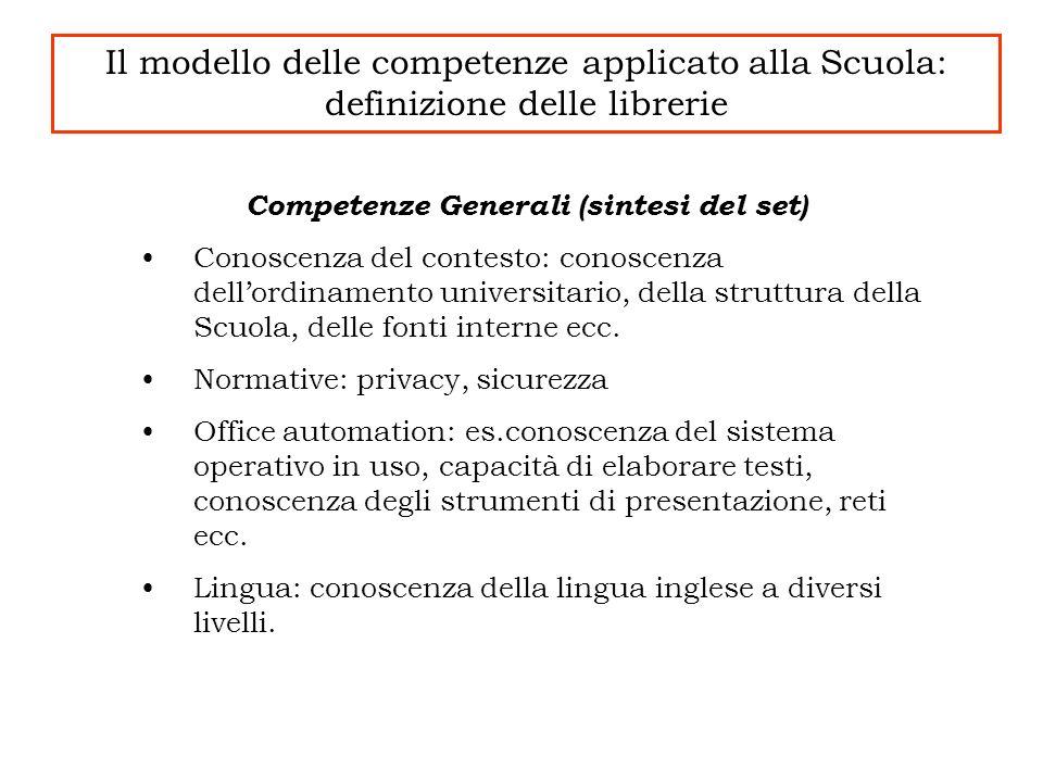 Competenze Generali (sintesi del set) Conoscenza del contesto: conoscenza dellordinamento universitario, della struttura della Scuola, delle fonti int