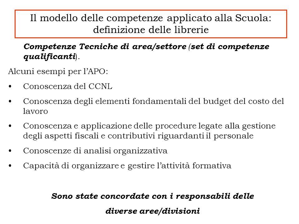 Competenze Tecniche di area/settore ( set di competenze qualificanti ). Alcuni esempi per lAPO: Conoscenza del CCNL Conoscenza degli elementi fondamen