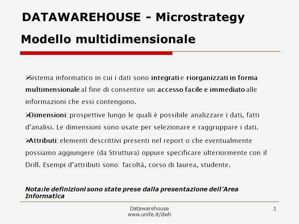 Datawarehouse www.unife.it/dwh 1 DATAWAREHOUSE - Microstrategy Modello multidimensionale Sistema informatico in cui i dati sono integrati e riorganizz