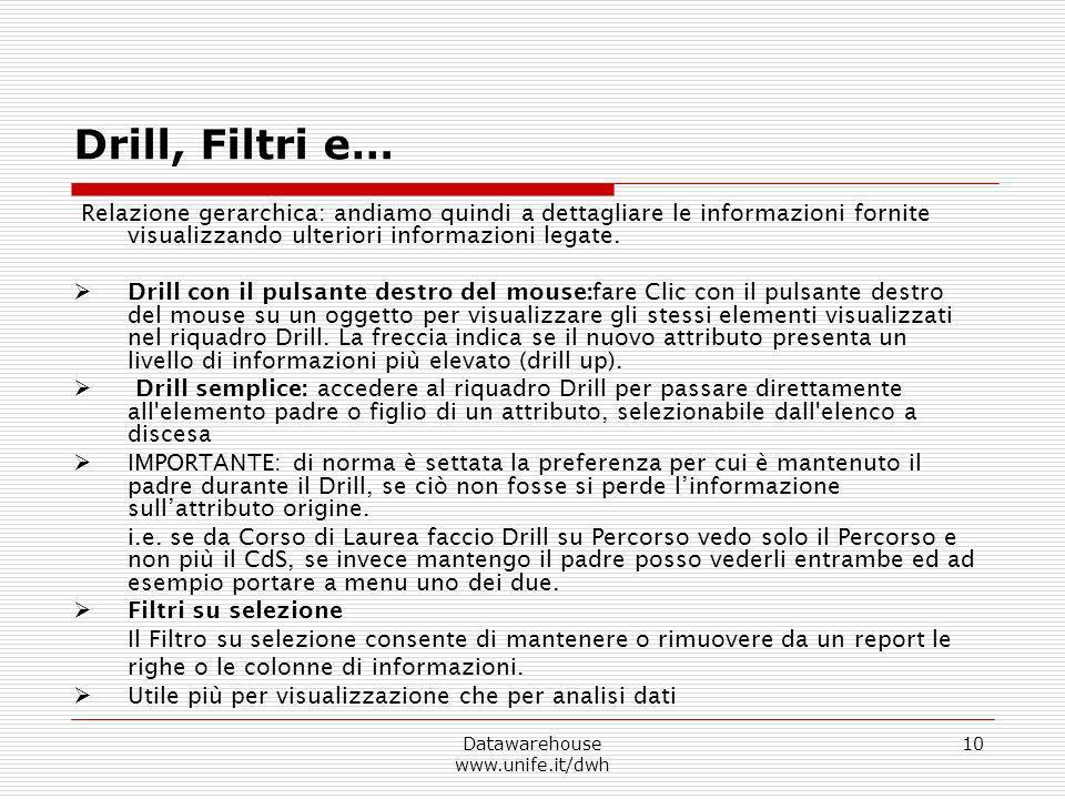 Datawarehouse www.unife.it/dwh 10 Drill, Filtri e… Relazione gerarchica: andiamo quindi a dettagliare le informazioni fornite visualizzando ulteriori