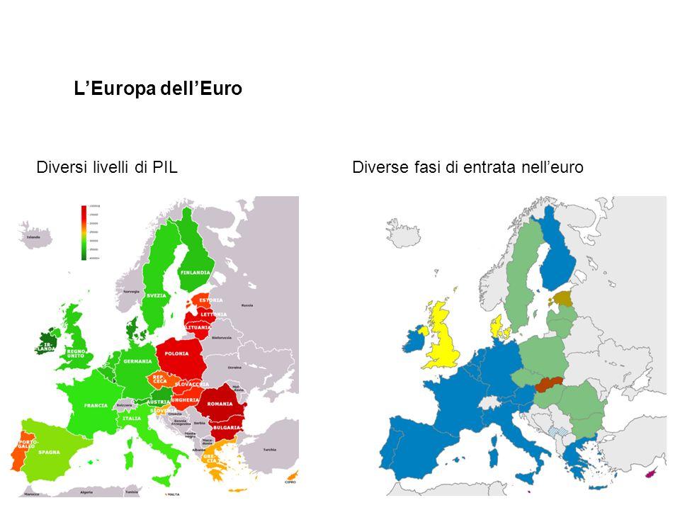 LEuropa dellEuro Diversi livelli di PILDiverse fasi di entrata nelleuro
