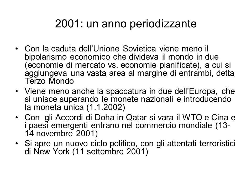 2001: un anno periodizzante Con la caduta dellUnione Sovietica viene meno il bipolarismo economico che divideva il mondo in due (economie di mercato v
