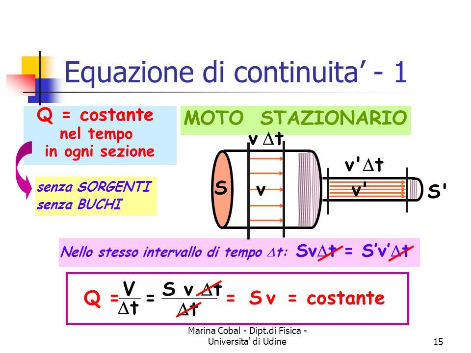 Marina Cobal - Dipt.di Fisica - Universita' di Udine14 Sistema circolatorio – 3 pressione media velocità media (nel tempo) velocità media (cm/s) press