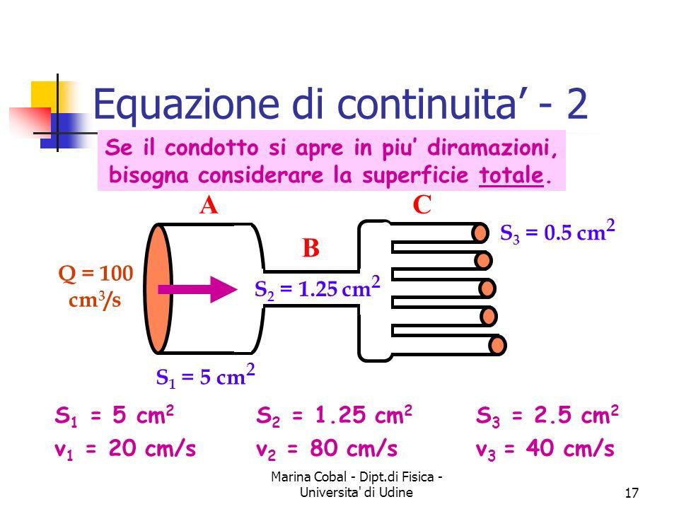 Marina Cobal - Dipt.di Fisica - Universita' di Udine16 Equazione di continuita Si consideri un tubo di flusso: Fluido incomprimibile: in un piccolo in