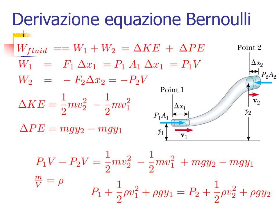 Marina Cobal - Dipt.di Fisica - Universita' di Udine21 Equazione di Bernoulli Considerate un elemento di massa m = V che passa attraverso un tubo. Si