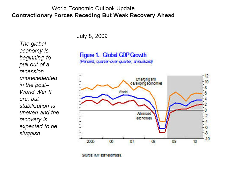 World Economic Outlook Update Contractionary Forces Receding But Weak Recovery Ahead July 8, 2009 The global economy is beginning to pull out of a rec