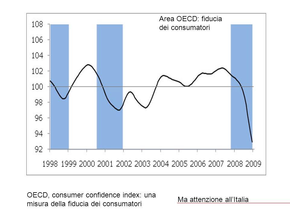 OECD, consumer confidence index: una misura della fiducia dei consumatori Ma attenzione allItalia Area OECD: fiducia dei consumatori