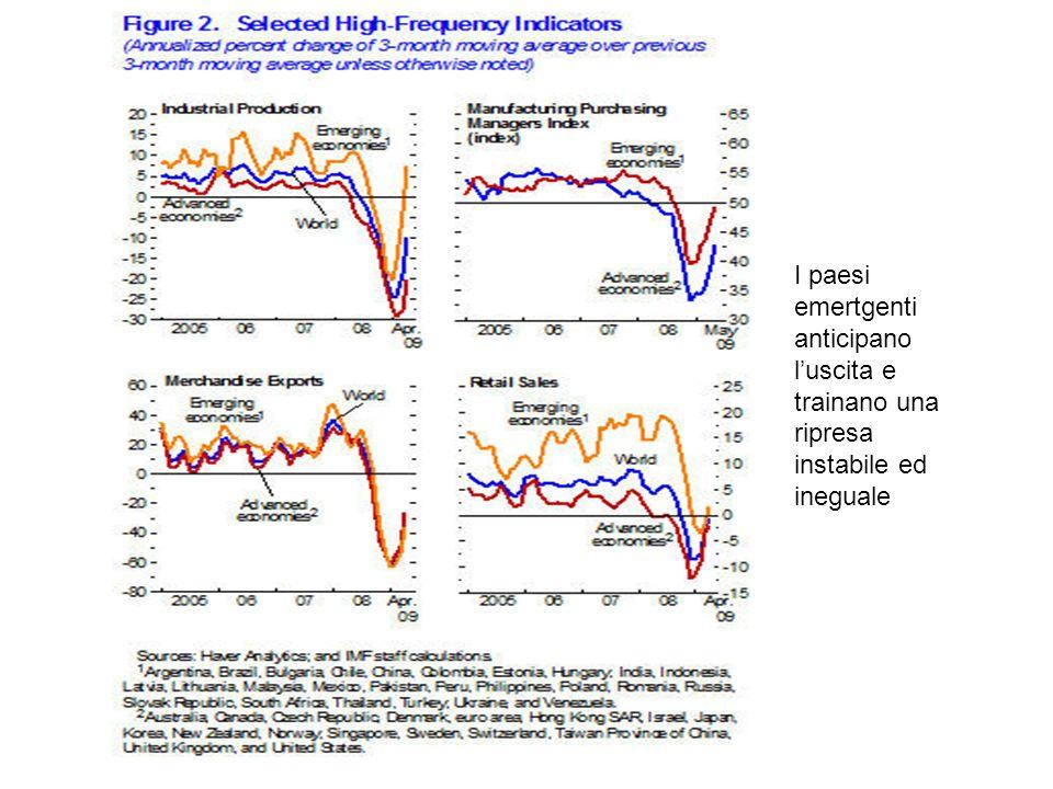 I paesi emertgenti anticipano luscita e trainano una ripresa instabile ed ineguale