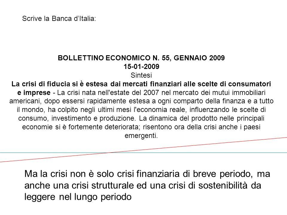 BOLLETTINO ECONOMICO N. 55, GENNAIO 2009 15-01-2009 Sintesi La crisi di fiducia si è estesa dai mercati finanziari alle scelte di consumatori e impres