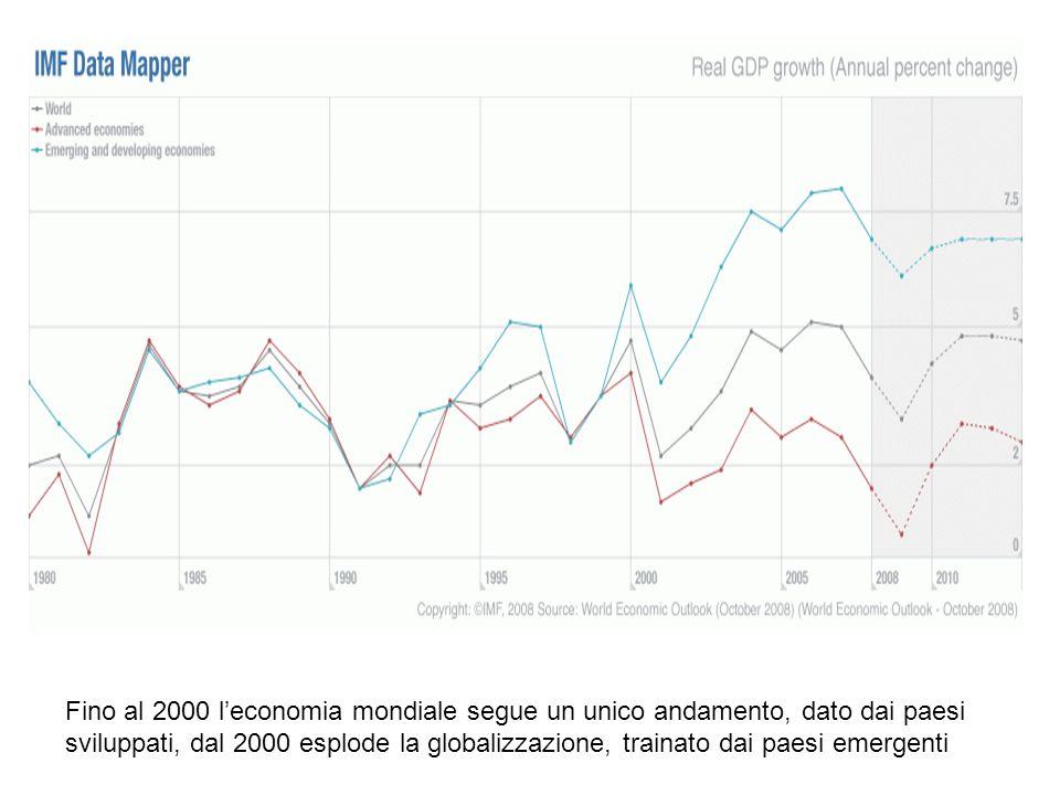Fino al 2000 leconomia mondiale segue un unico andamento, dato dai paesi sviluppati, dal 2000 esplode la globalizzazione, trainato dai paesi emergenti