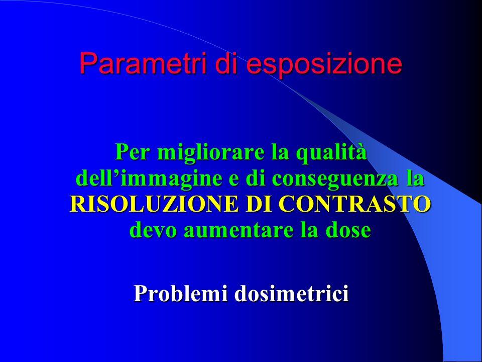 Parametri di esposizione Per migliorare la qualità dellimmagine e di conseguenza la RISOLUZIONE DI CONTRASTO devo aumentare la dose Problemi dosimetri