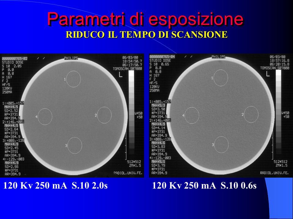 Parametri di esposizione 120 Kv 250 mA S.10 0.6s120 Kv 250 mA S.10 2.0s RIDUCO IL TEMPO DI SCANSIONE