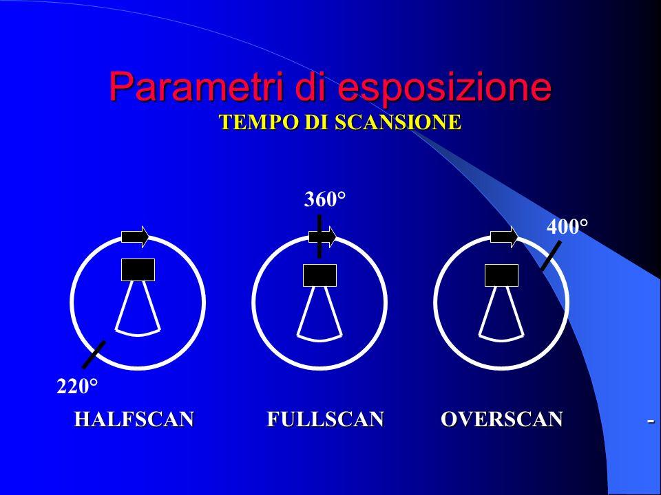Parametri di esposizione TEMPO DI SCANSIONE 220° 360° 400° HALFSCAN FULLSCAN OVERSCAN -