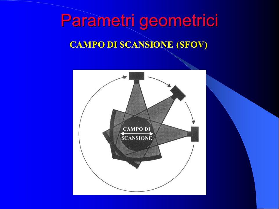 Parametri geometrici CAMPO DI SCANSIONE (SFOV)