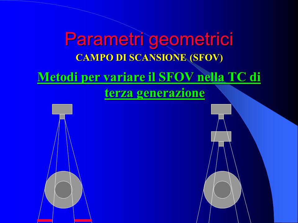 Parametri geometrici Metodi per variare il SFOV nella TC di terza generazione CAMPO DI SCANSIONE (SFOV)