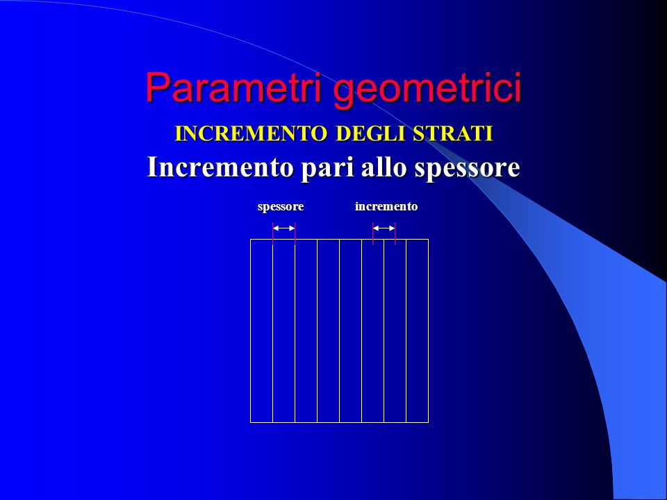 Parametri geometrici Incremento pari allo spessore INCREMENTO DEGLI STRATI spessoreincremento