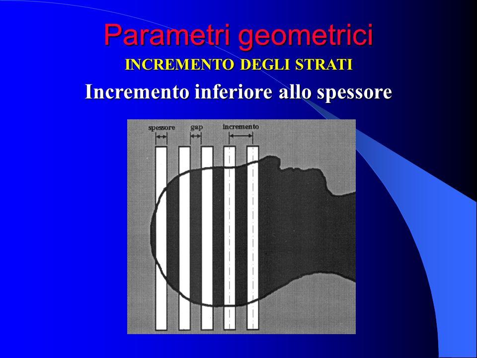 Parametri geometrici INCREMENTO DEGLI STRATI Incremento inferiore allo spessore