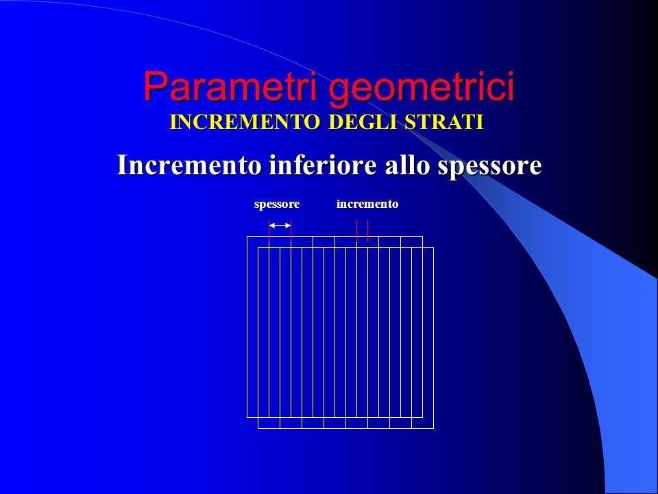 Parametri geometrici Incremento inferiore allo spessore spessoreincremento INCREMENTO DEGLI STRATI